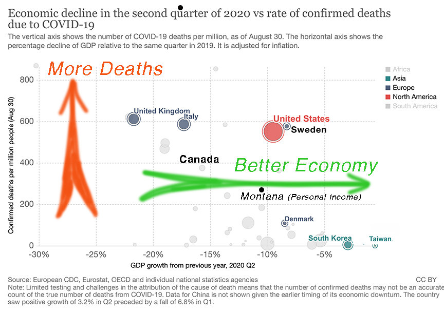 q2-gdp-growth-vs-confirmed-deaths-due-to