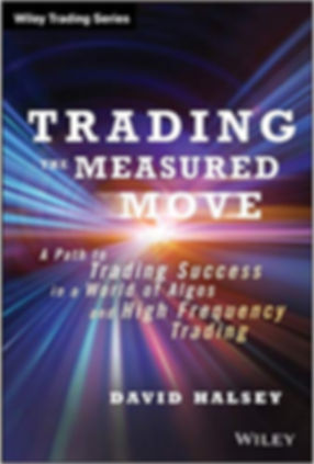 trading the measured move.jpg