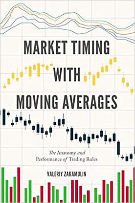 market timing with moving averages.jpg