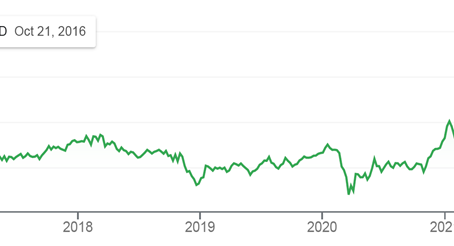 Goldman Sachs Vs. JP Morgan:              It's Goldie By 18 Lengths