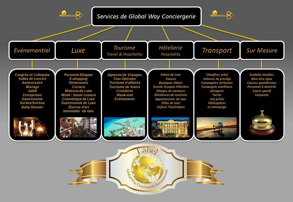 Presentation GWConciergerie 001.jpg
