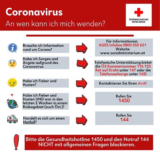 Coronavirus_Rufnummern.png