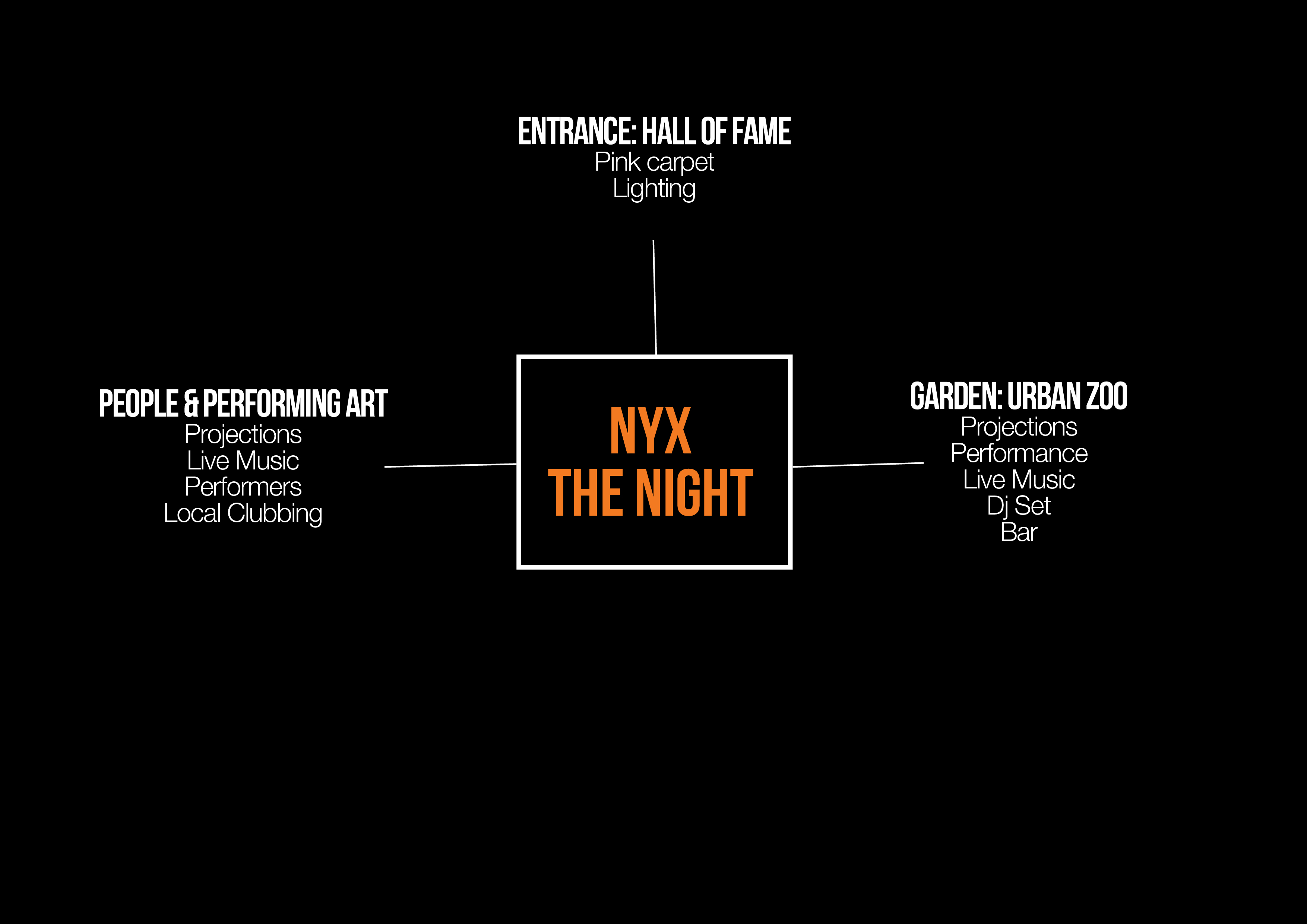 NYX-20