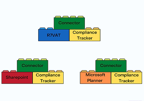 Week 2 Compliance Trackerv2.png
