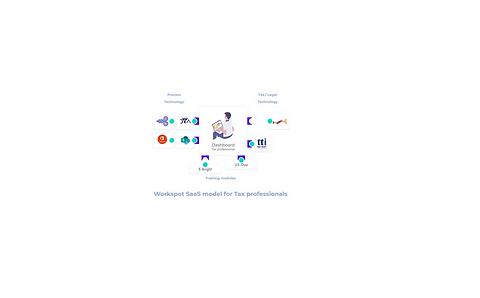 workspot SAAS model2.png