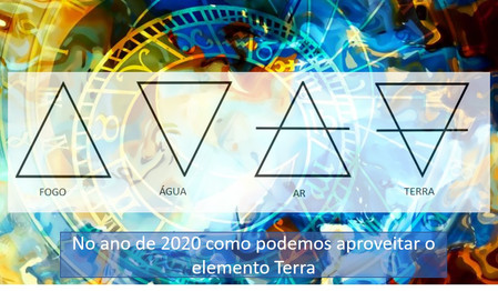 O elemento Terra na  Astrologia Médica em 2020 e no seu mapa astrológico - 3 horas com Isabel Guimar