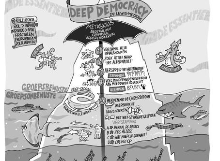 Diep democratisch denken: Reflectie & zelfonderzoek met compassie