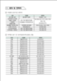 2019년 스마트공장 공고문 28.png
