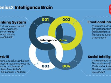 Intelligence Brain สมองอัจฉริยะ ชนะเกมธุรกิจ