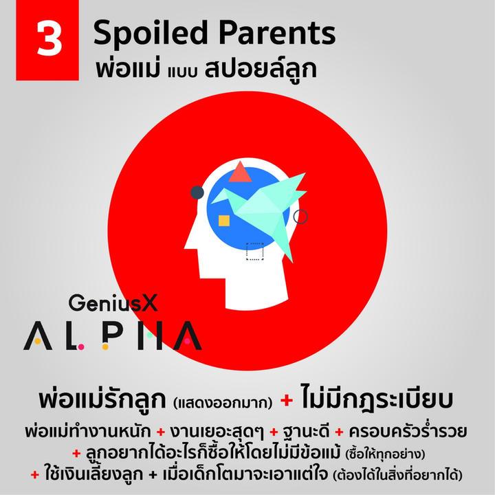 Spoiled Parents