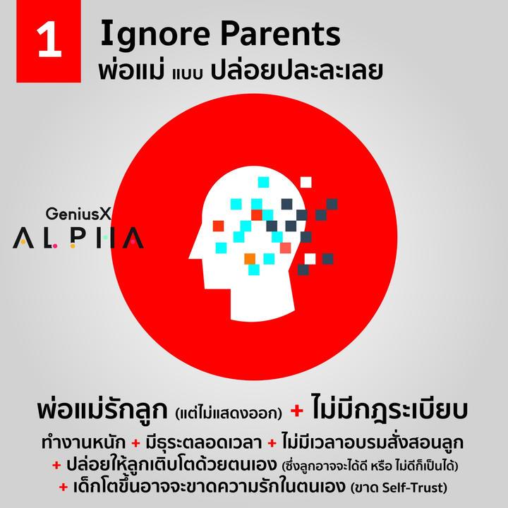 Ignore Parents