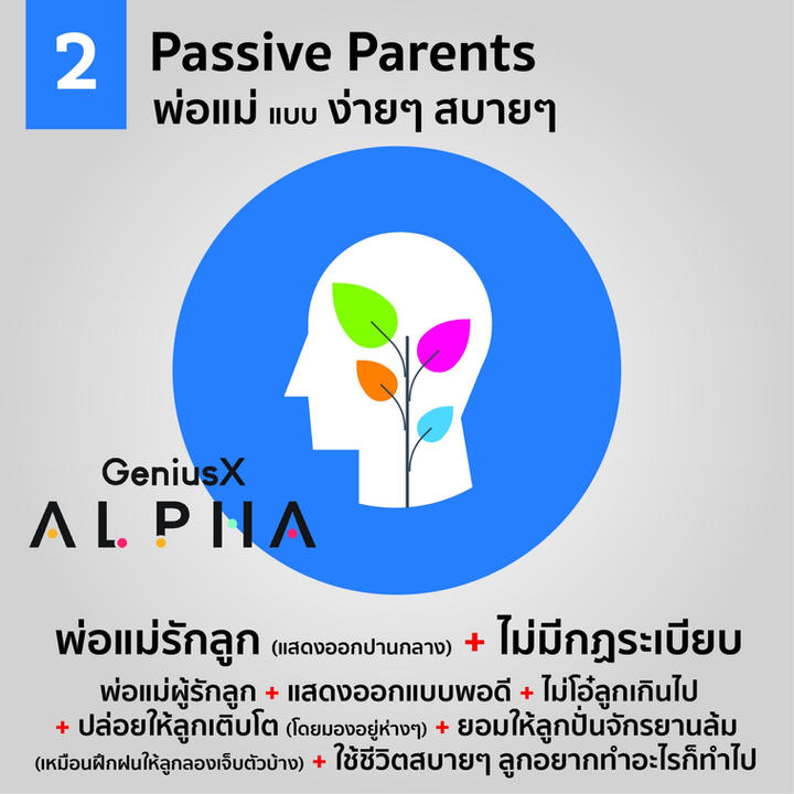 Passive Parents