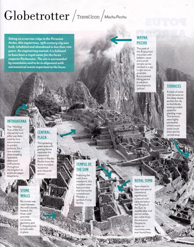 Machu Picchu photo w descriptions.jpg