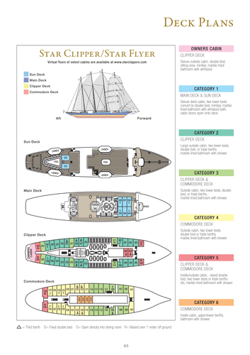 Deck Plan Star Clipper_Flyer-1.png