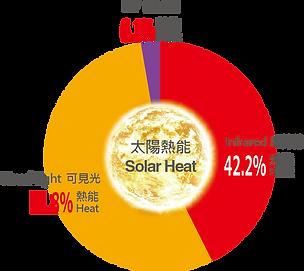 熱能來源.png