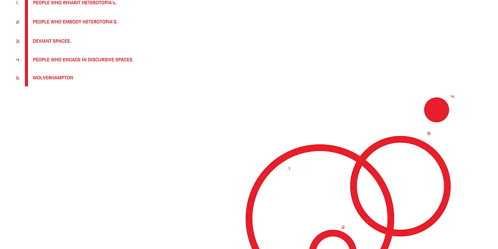 'Heterotopia's' | [Discursive Spaces] | online publication launch