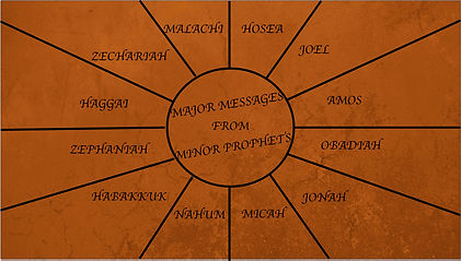 Major Messages From Minor Prophets.jpg