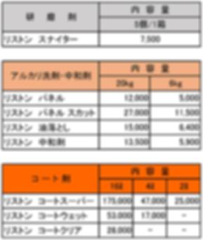 リストン価格表2020.1_2-crop.png