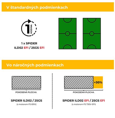 SK_produktivita.png