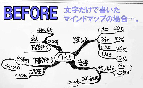 マインドマップ×イラスト講座 BEFORE.jpg