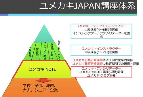 講座の三角形.jpg