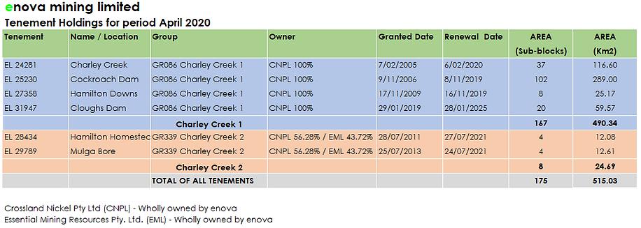 EL Table May 2020.PNG