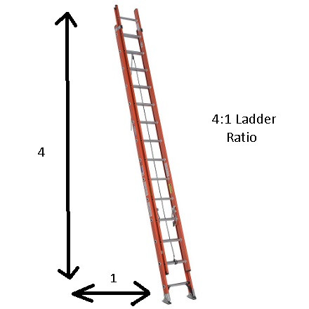 4 to 1 ladder ratio