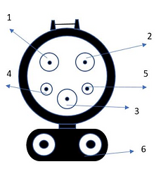 SAE J-1772 Combo CCS connector
