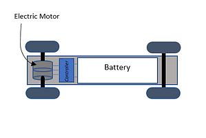 basic EV schematic