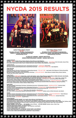 NYCDA 2015 Results.jpg