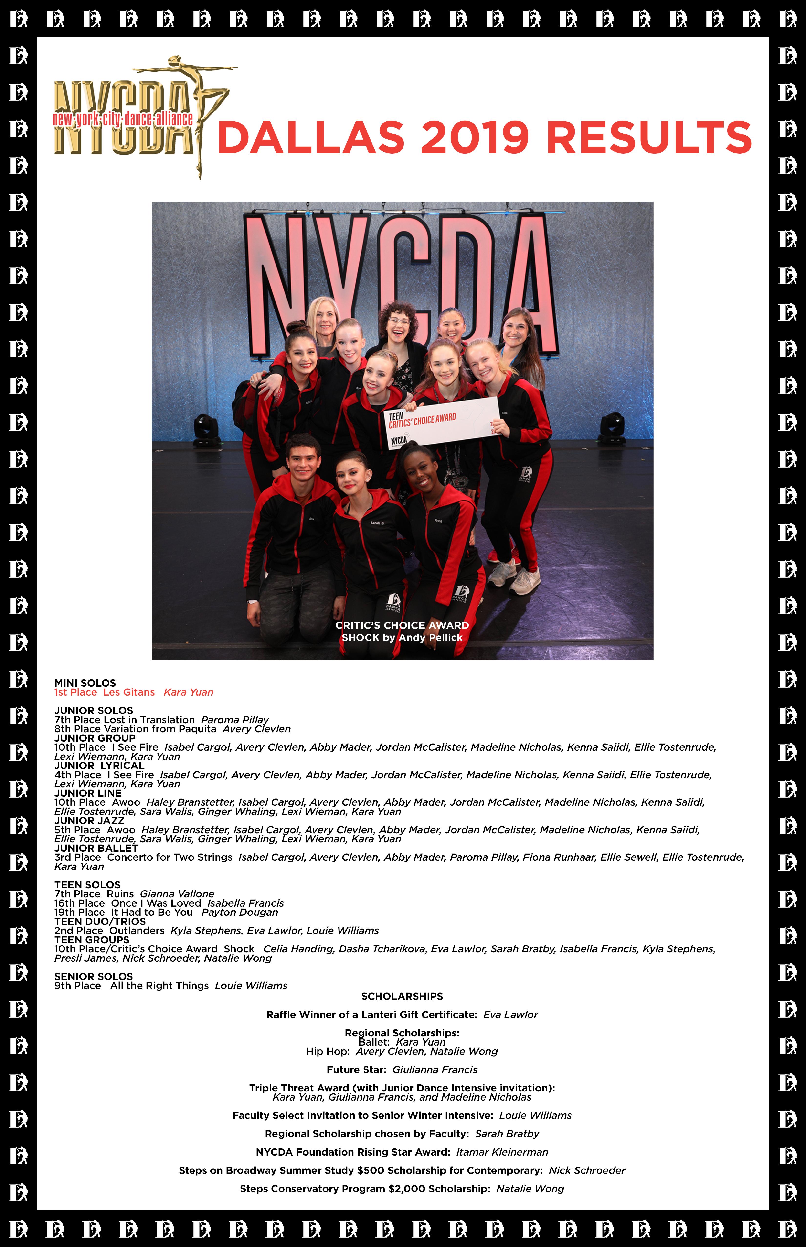 NYCDA 2019 Results(1)