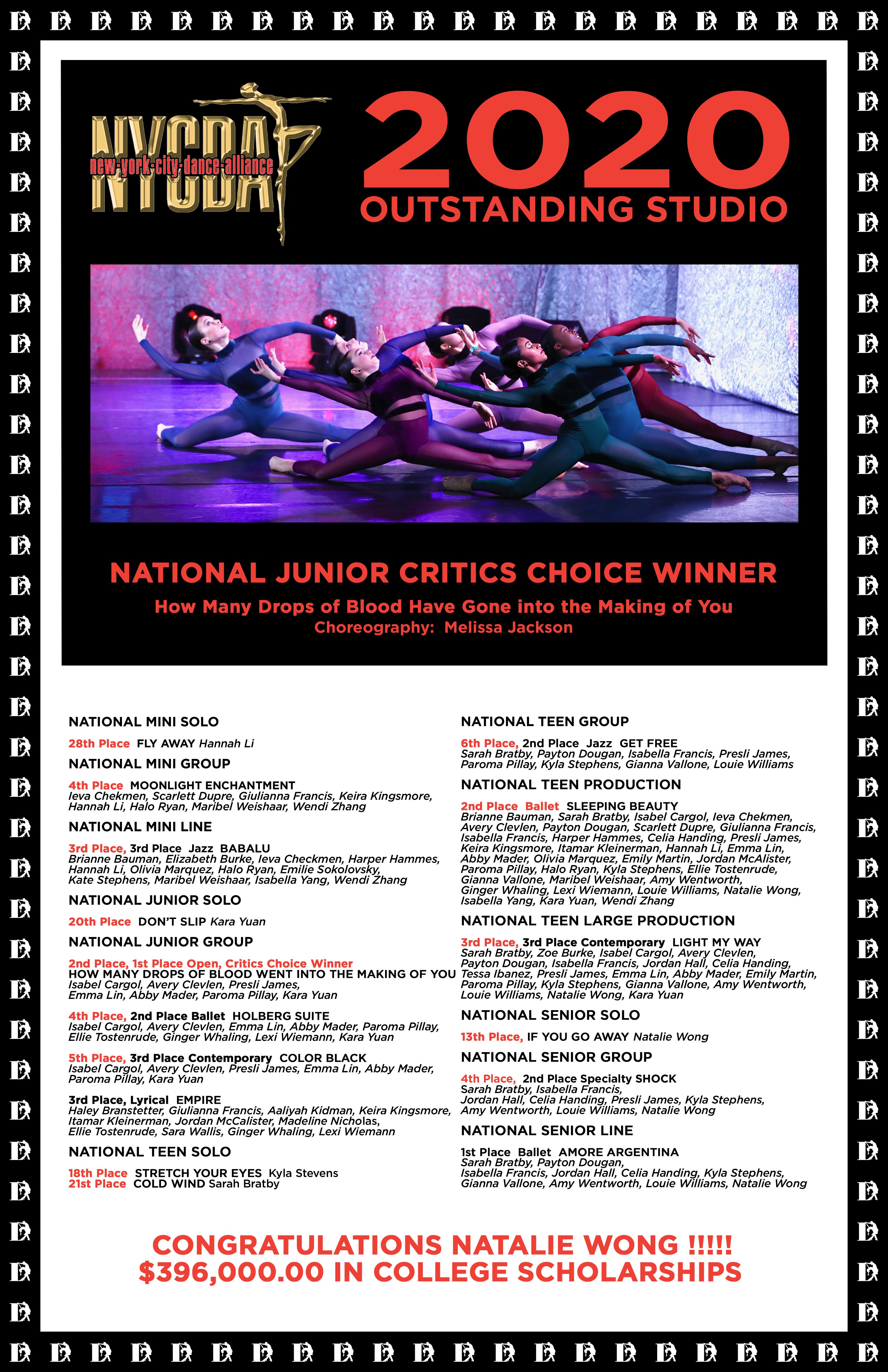 NYCDA National Outstanding Studio 2020 C