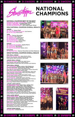 Showstopper Nationals 2015 Results.jpg