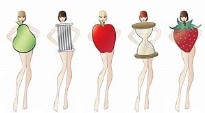 Body Types: What's your shape?