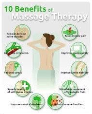Can Massage Improve the Immune System & Prevent Viruses?