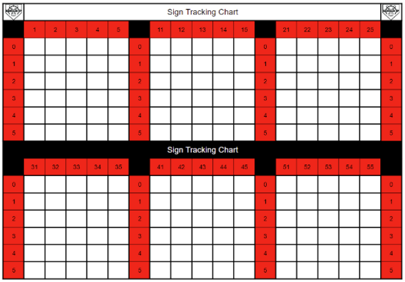 Sign Tracking Chart