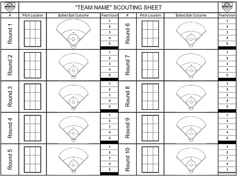 Hitting Evaluation Chart.png