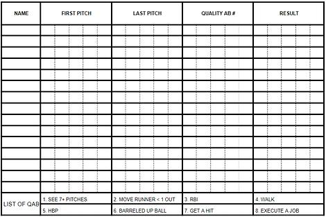 post at bat chart 1.PNG