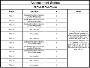Bullpen Assessment 3 Pitch Type.png