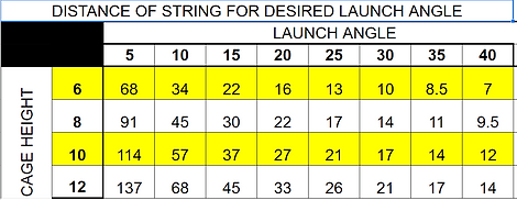 Launch angle Strings.PNG