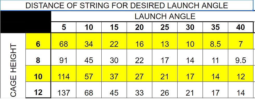 Launch Angle Charts