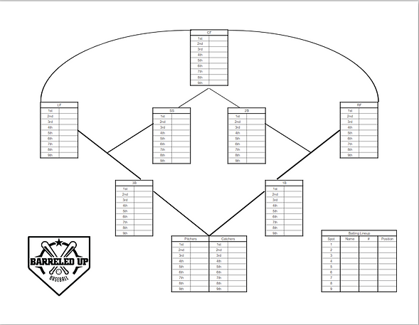 Free Depth Chart