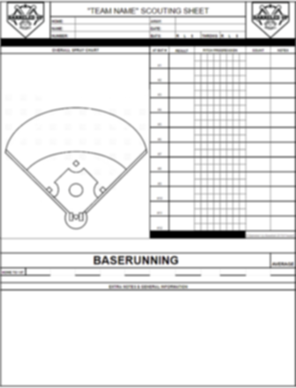 Scouting Charts