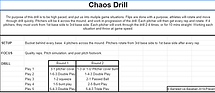 Chaos Drill.png
