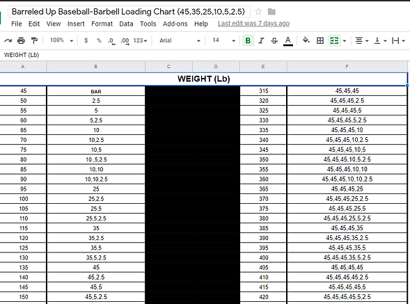 Misc. Weight Room Charts