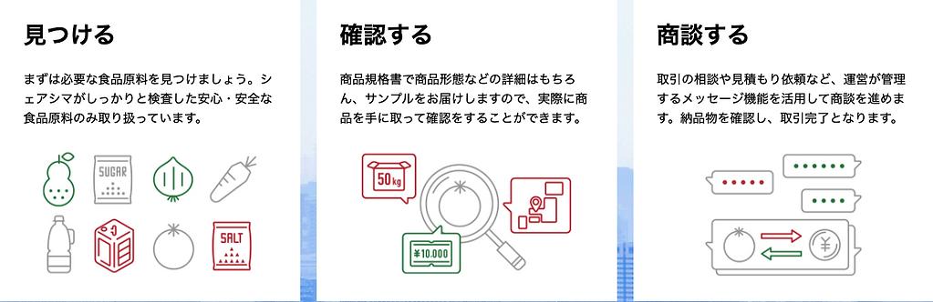 スクリーンショット 2021-01-11 15.42.56.png