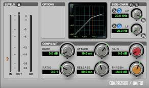 Compressors – What is the Knee and What does it do?