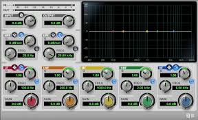 EQ Overview and Introduction