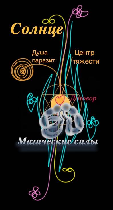 Солнце, обменявшее Душу на Магию, Люцифер