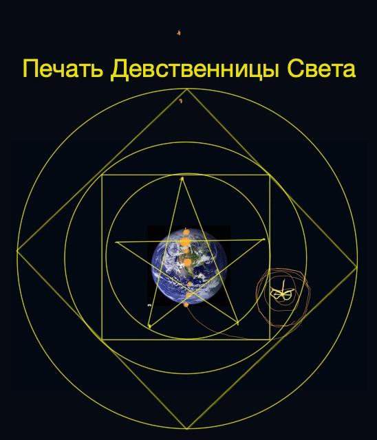 Планета Земля (человек №6) в Славе Первой тайны Неизреченного